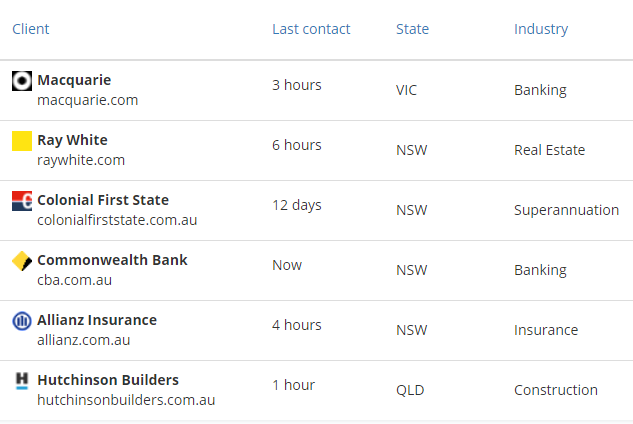 View additional columns in your favourites lists containing custom data
